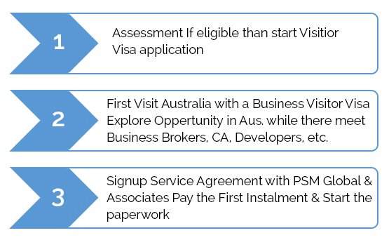 business-visa